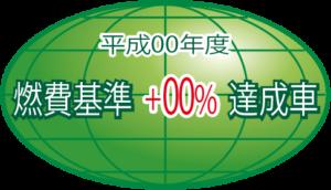 %e7%87%83%e8%b2%bb%e5%9f%ba%e6%ba%96%e9%81%94%e6%88%90%e8%bb%8a